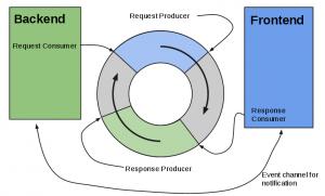 PV_Protocol
