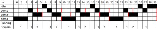 ExampleSchedule