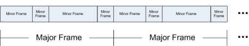 Major_Minor_Frame
