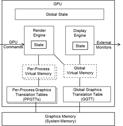 arch_of_intel_graphics