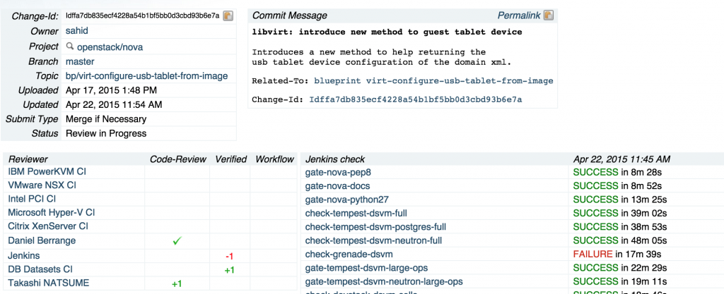 In this screenshot, you can see a number Verified +1 and one Verified -1 labels added by CI loops to OpenStack Nova.